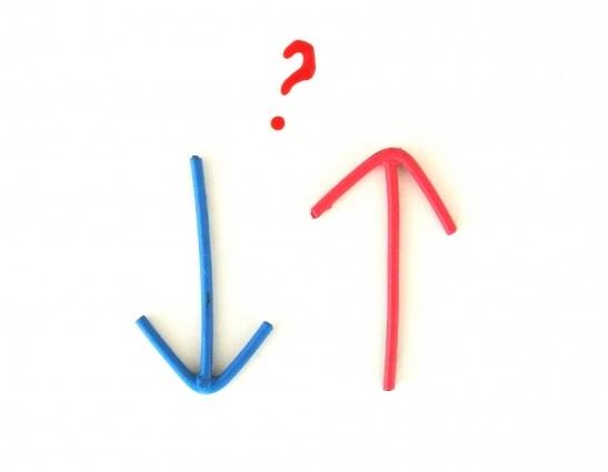 FX取引の流れ(エントリー・決済)
